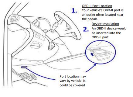 OBD-II Port.PNG